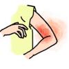 発熱や腫れは急性炎症、肥満は慢性炎症