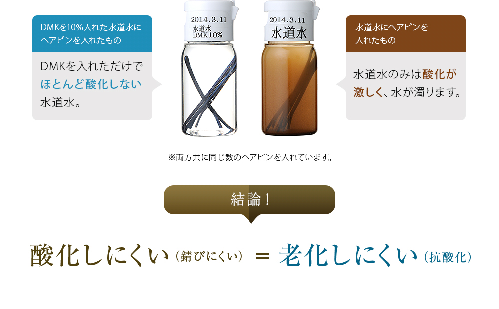 DMKを10%入れた水道水にヘアピンを入れたものと水道水にヘアピンを入れたものを比較すると、水道水のみは酸化が激しく、水が濁りますが、DMKを入れた水道水はほとんど酸化しないことがわかります。結論:酸化しにくい(錆びにくい) = 老化しにくい(抗酸化)
